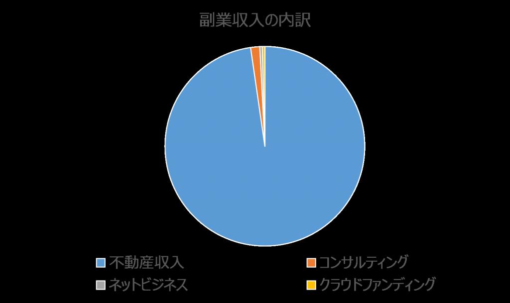 fukugyou_201708