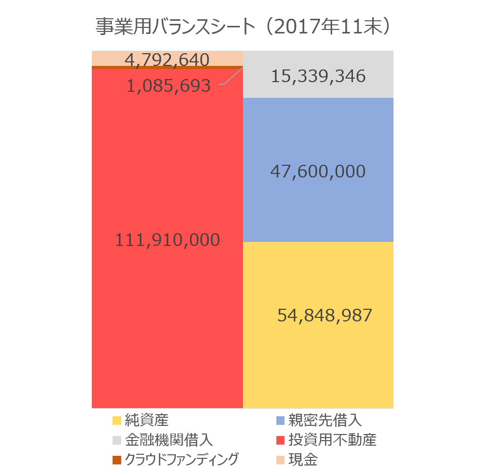 201711bs1