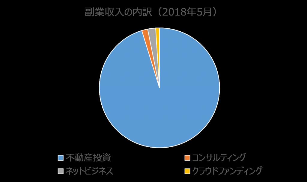 fukugyou_201805