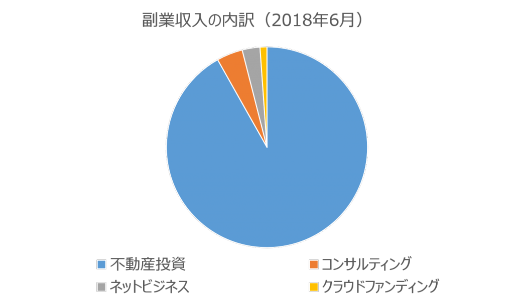 6fukugyou_20180